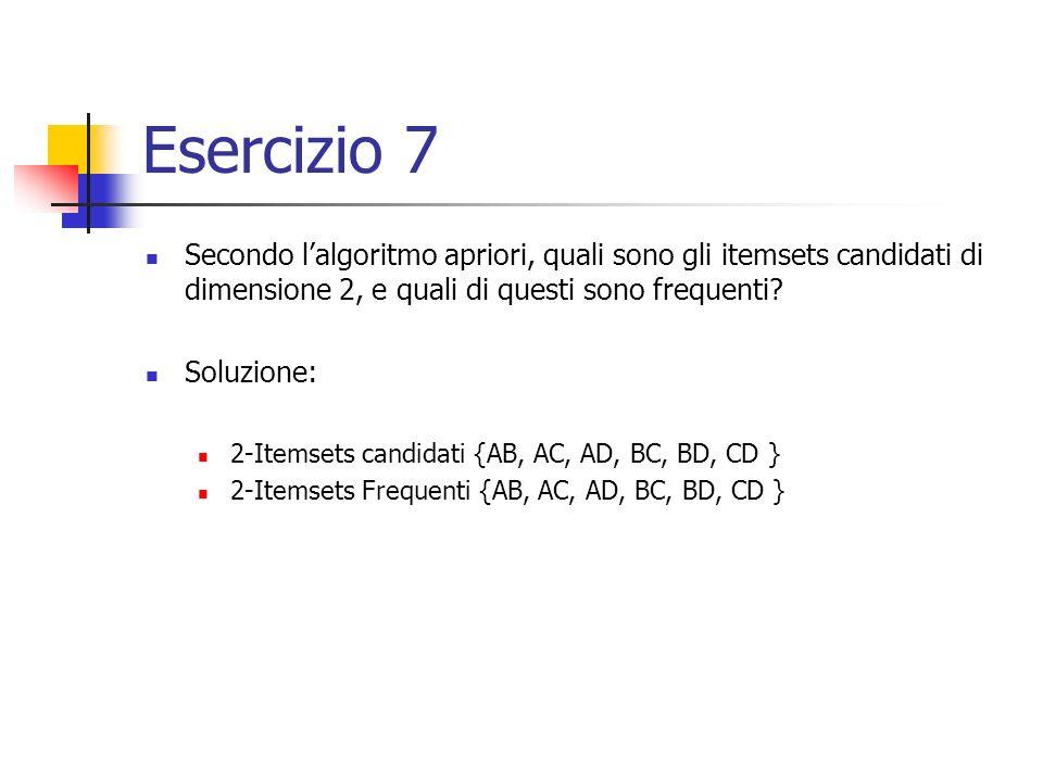 Esercizio 7 Secondo lalgoritmo apriori, quali sono gli itemsets candidati di dimensione 2, e quali di questi sono frequenti.