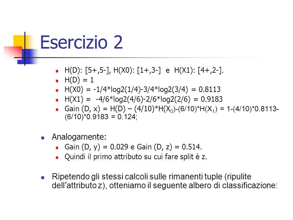 Esercizio 2 H(D): [5+,5-], H(X0): [1+,3-] e H(X1): [4+,2-].