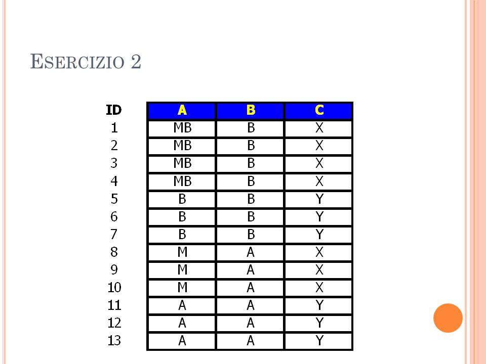 E SERCIZIO 2
