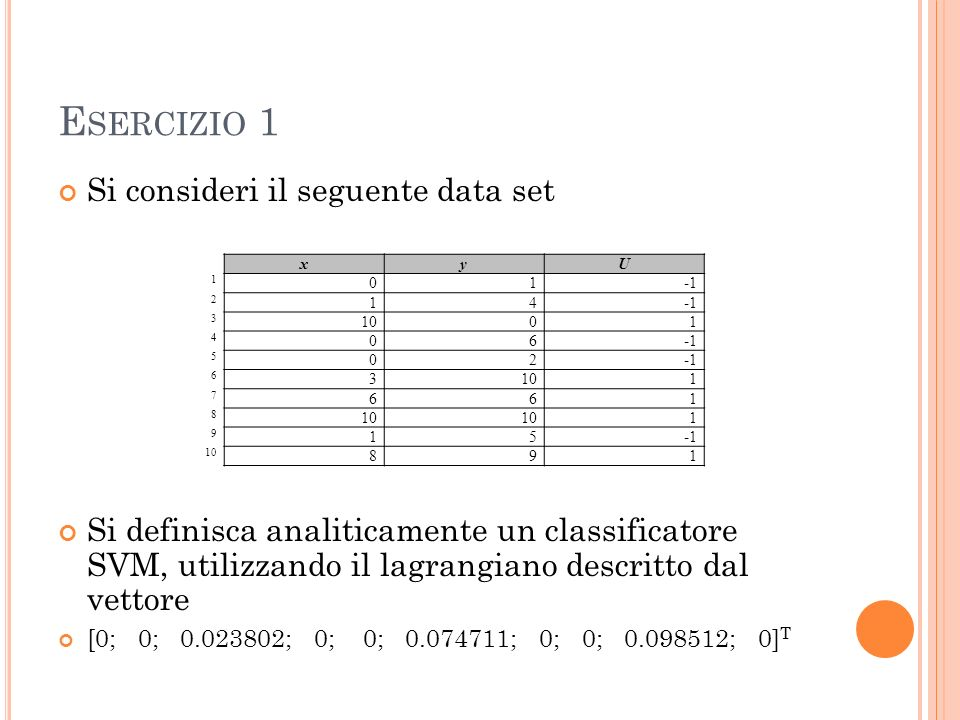 E SERCIZIO 1 Si consideri il seguente data set Si definisca analiticamente un classificatore SVM, utilizzando il lagrangiano descritto dal vettore [0; 0; 0.023802; 0; 0; 0.074711; 0; 0; 0.098512; 0] T xyU 1 01 2 14 3 1001 4 06 5 02 6 3101 7 661 8 1 9 15 10 891