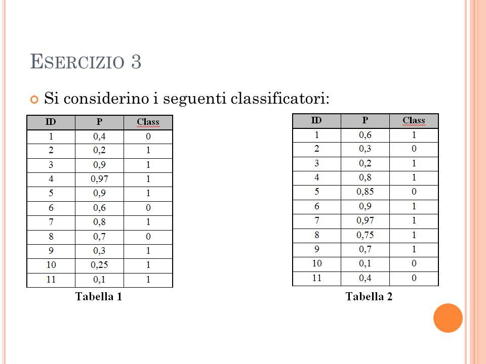 E SERCIZIO 3 Si considerino i seguenti classificatori: