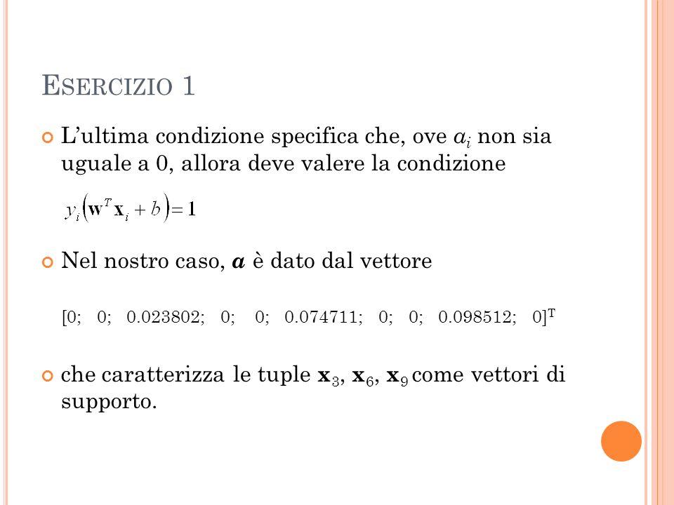 E SERCIZIO 1 Lultima condizione specifica che, ove α i non sia uguale a 0, allora deve valere la condizione Nel nostro caso, α è dato dal vettore [0; 0; 0.023802; 0; 0; 0.074711; 0; 0; 0.098512; 0] T che caratterizza le tuple x 3, x 6, x 9 come vettori di supporto.