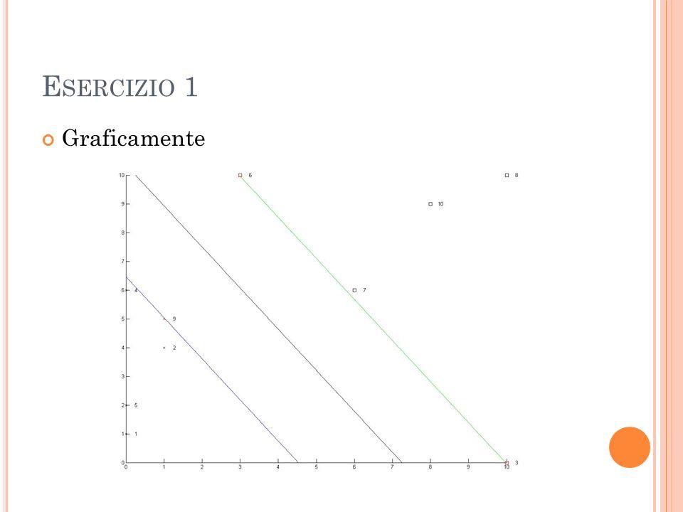 E SERCIZIO 1 Graficamente