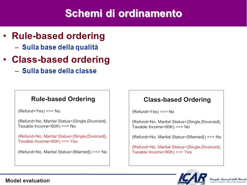 Model evaluation Schemi di ordinamento Rule-based ordering –Sulla base della qualità Class-based ordering –Sulla base della classe