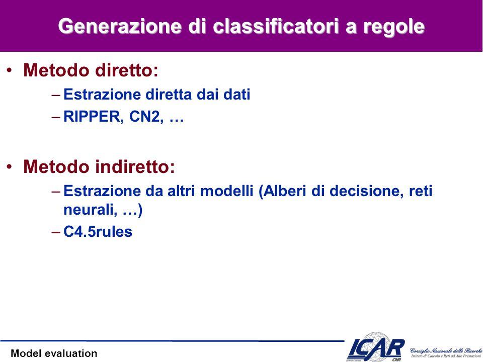 Model evaluation Generazione di classificatori a regole Metodo diretto: –Estrazione diretta dai dati –RIPPER, CN2, … Metodo indiretto: –Estrazione da altri modelli (Alberi di decisione, reti neurali, …) –C4.5rules