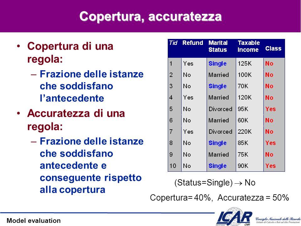Model evaluation Copertura, accuratezza Copertura di una regola: –Frazione delle istanze che soddisfano lantecedente Accuratezza di una regola: –Frazi