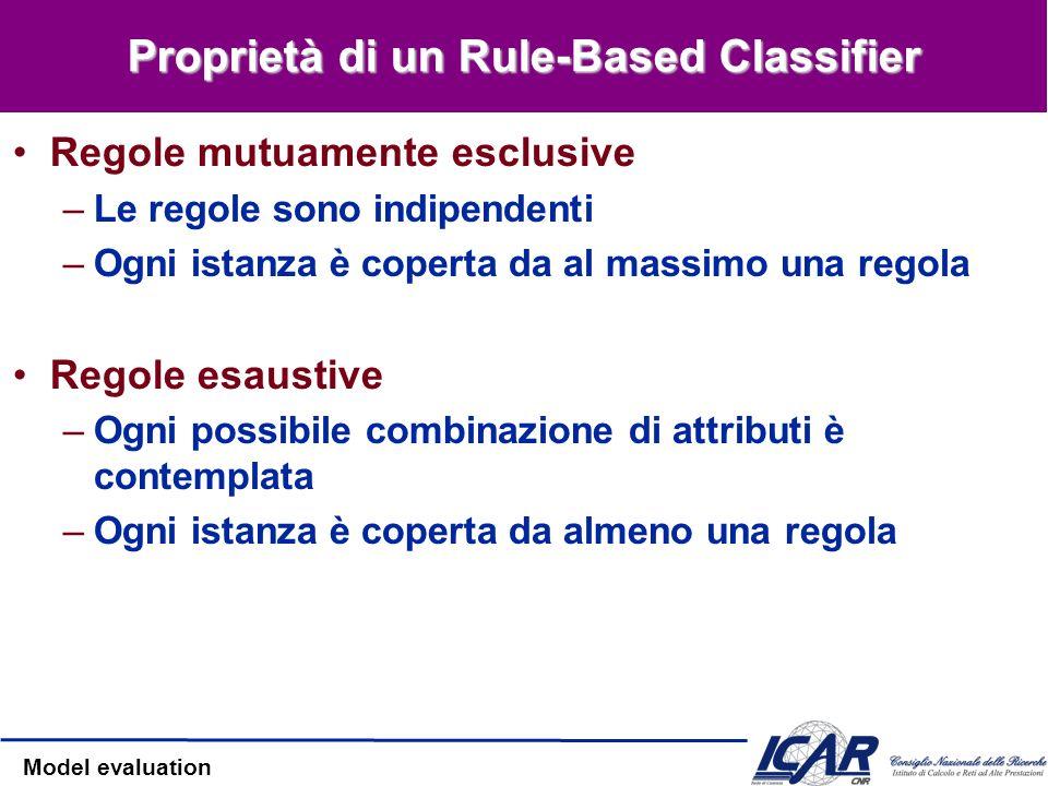 Model evaluation Proprietà di un Rule-Based Classifier Regole mutuamente esclusive –Le regole sono indipendenti –Ogni istanza è coperta da al massimo una regola Regole esaustive –Ogni possibile combinazione di attributi è contemplata –Ogni istanza è coperta da almeno una regola