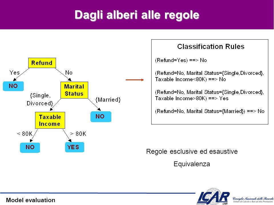 Model evaluation Dagli alberi alle regole Regole esclusive ed esaustive Equivalenza