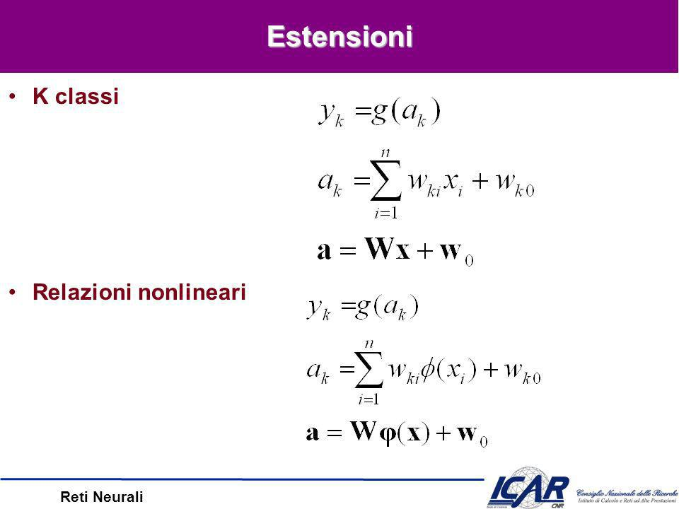 Reti Neurali Sommario: Perceptron Learning Funzione di base: –Classificazione binaria –Separabilità lineare Due estensioini: –K classi –Relazioni nonlineari