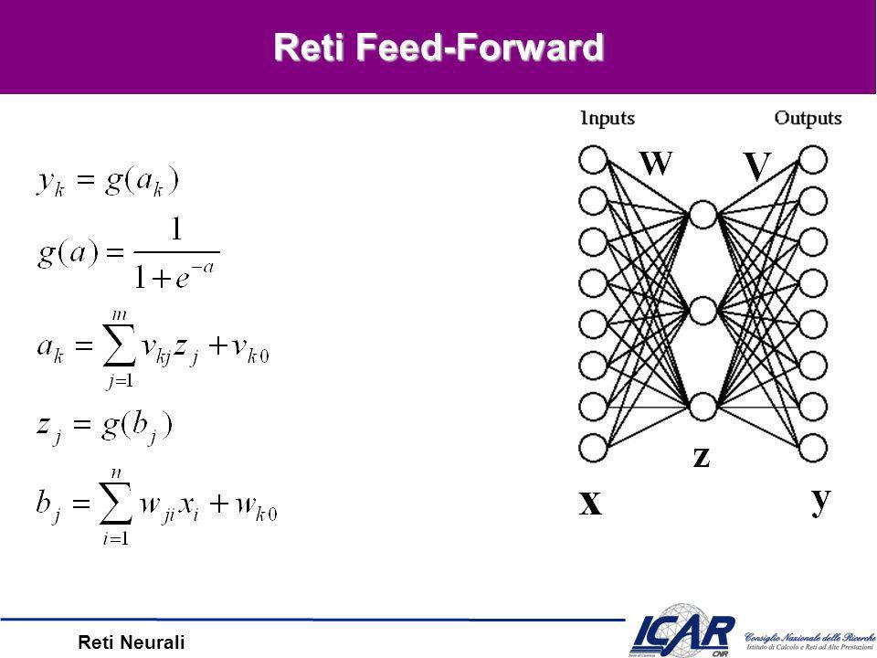 Reti Neurali Funzione sigmoidale –Funzione di attivazione a threshold: sgn (w x) –Funzione nonlineare: generalizzazione di sgn – è la funzione sigmoidale –utile per ottenere lupdate dal gradiente per Una unità Reti Multi-layer Funzione iperbolica Funzioni di attivazione nonlineari x1x1 x2x2 xnxn w1w1 w2w2 wnwn x 0 = 1 w0w0