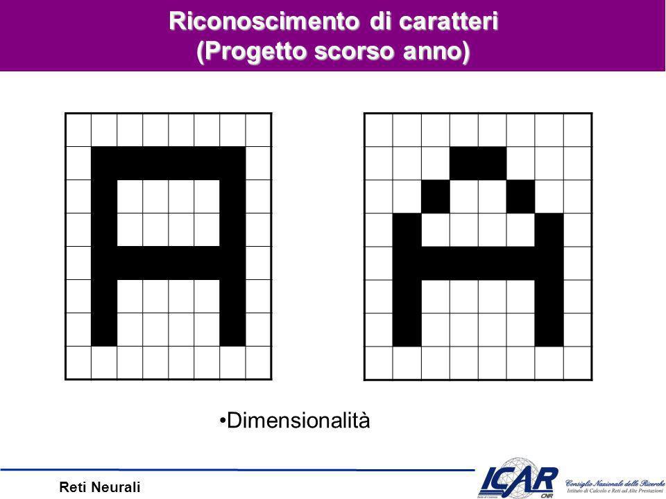 Reti Neurali Riconoscimento di caratteri (Progetto scorso anno) Dimensionalità