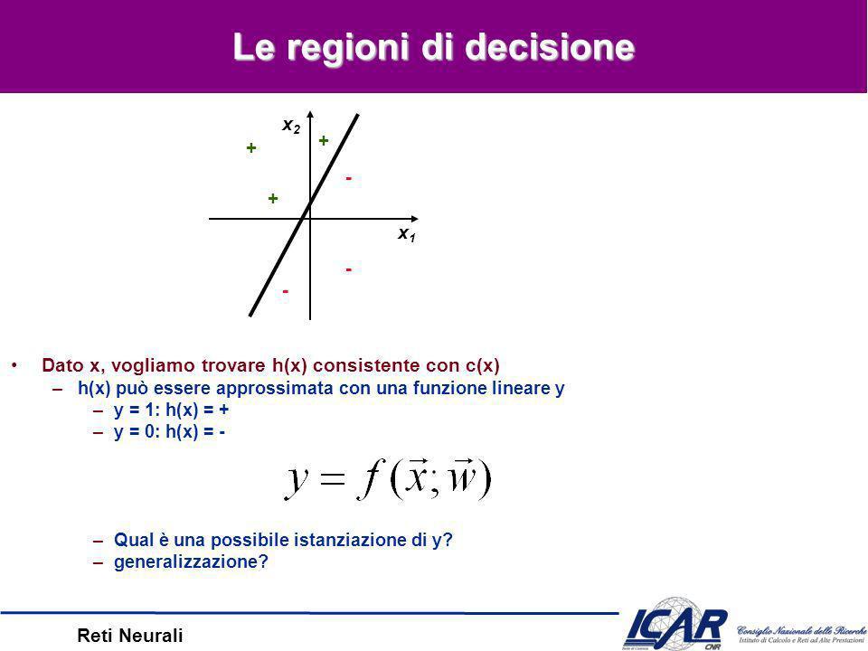 Reti Neurali Le regioni di decisione Dato x, vogliamo trovare h(x) consistente con c(x) –h(x) può essere approssimata con una funzione lineare y –y = 1: h(x) = + –y = 0: h(x) = - –Qual è una possibile istanziazione di y.