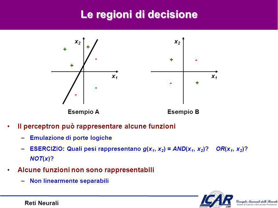 Reti Neurali Le regioni di decisione Il perceptron può rappresentare alcune funzioni –Emulazione di porte logiche –ESERCIZIO: Quali pesi rappresentano g(x 1, x 2 ) = AND(x 1, x 2 ).