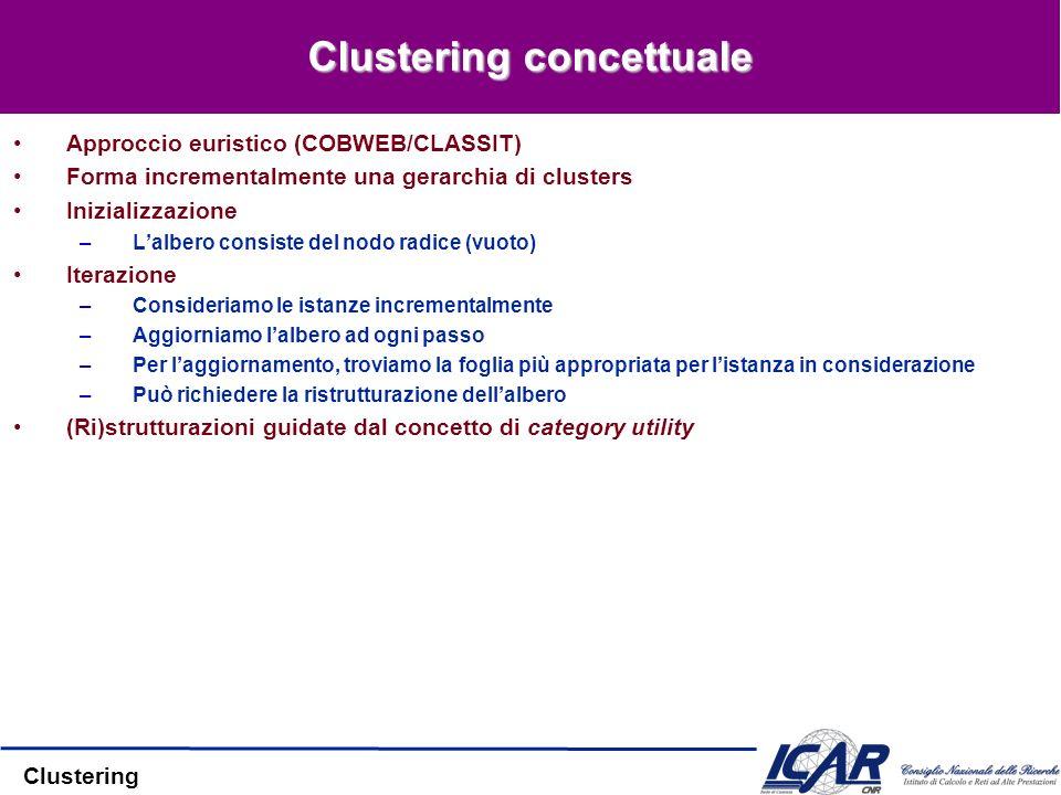 Clustering Clustering concettuale Approccio euristico (COBWEB/CLASSIT) Forma incrementalmente una gerarchia di clusters Inizializzazione –Lalbero consiste del nodo radice (vuoto) Iterazione –Consideriamo le istanze incrementalmente –Aggiorniamo lalbero ad ogni passo –Per laggiornamento, troviamo la foglia più appropriata per listanza in considerazione –Può richiedere la ristrutturazione dellalbero (Ri)strutturazioni guidate dal concetto di category utility