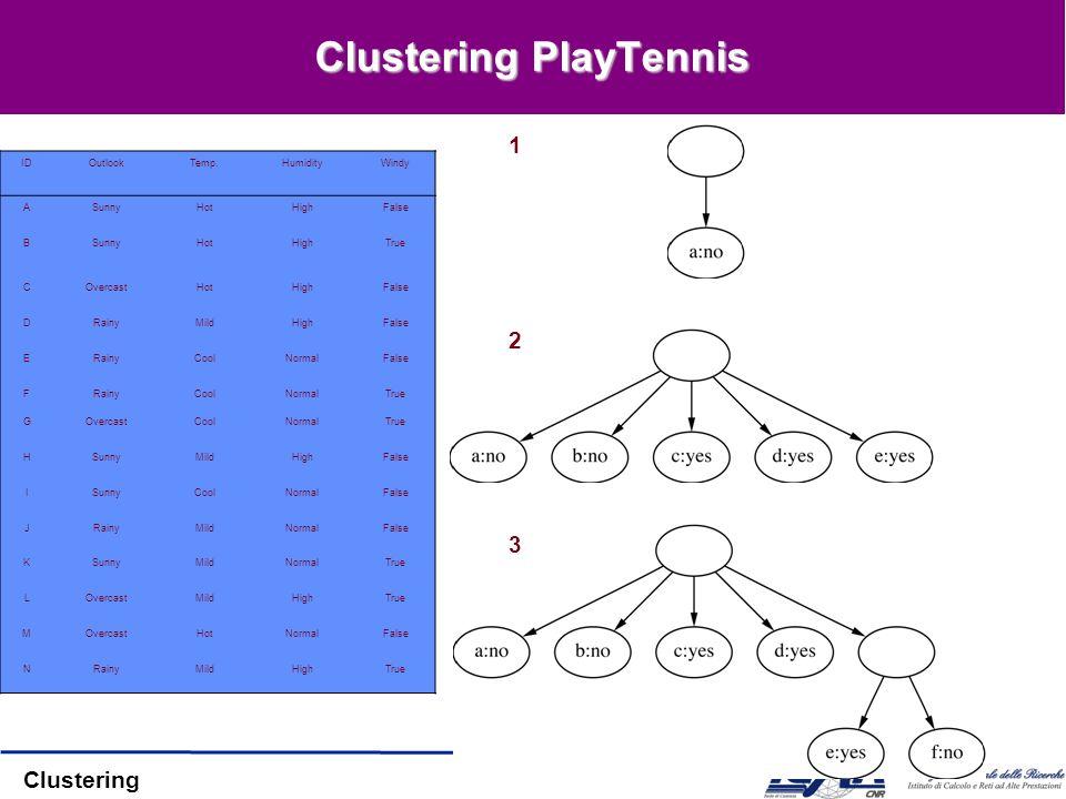 Clustering Clustering PlayTennis IDOutlookTemp.HumidityWindy ASunnyHotHighFalse BSunnyHotHighTrue COvercastHotHighFalse DRainyMildHighFalse ERainyCool
