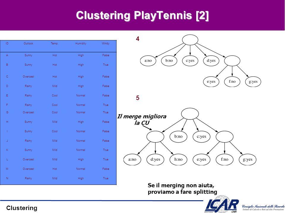 Clustering Clustering PlayTennis [2] IDOutlookTemp.HumidityWindy ASunnyHotHighFalse BSunnyHotHighTrue COvercastHotHighFalse DRainyMildHighFalse ERainy