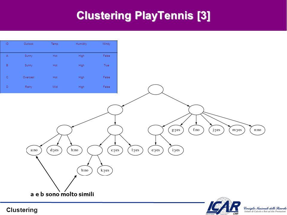 Clustering Clustering PlayTennis [3] IDOutlookTemp.HumidityWindy ASunnyHotHighFalse BSunnyHotHighTrue COvercastHotHighFalse DRainyMildHighFalse a e b