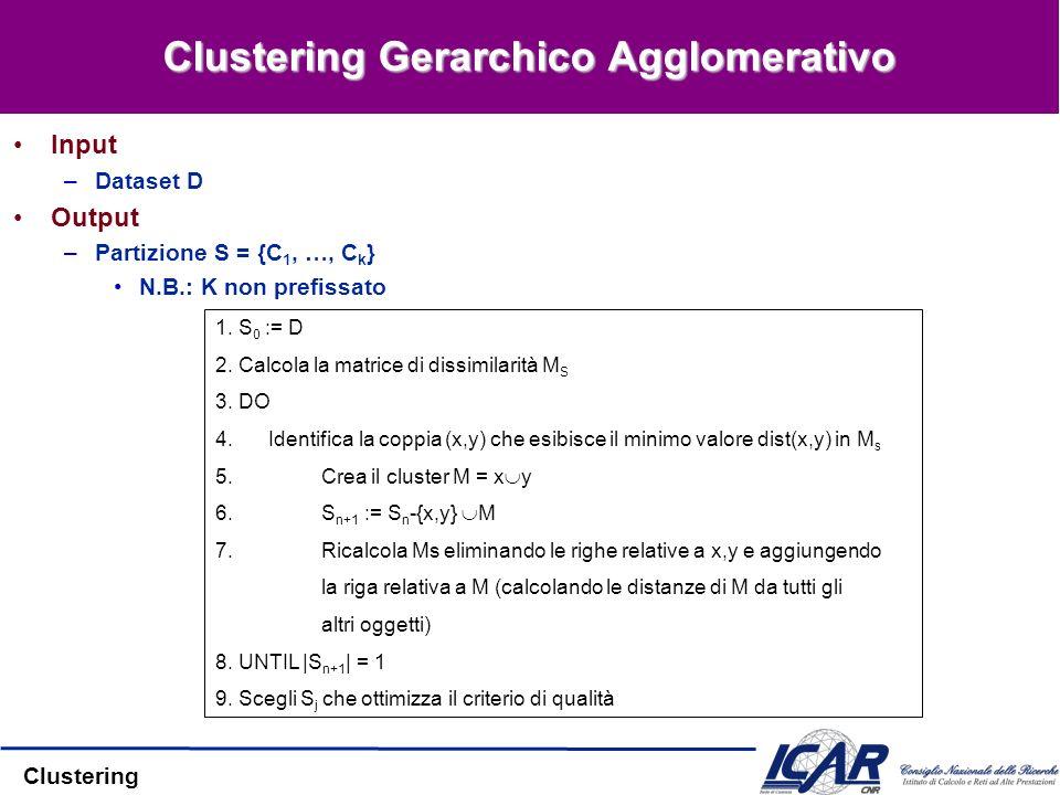 Clustering Clustering Gerarchico Agglomerativo Input –Dataset D Output –Partizione S = {C 1, …, C k } N.B.: K non prefissato 1. S 0 := D 2. Calcola la