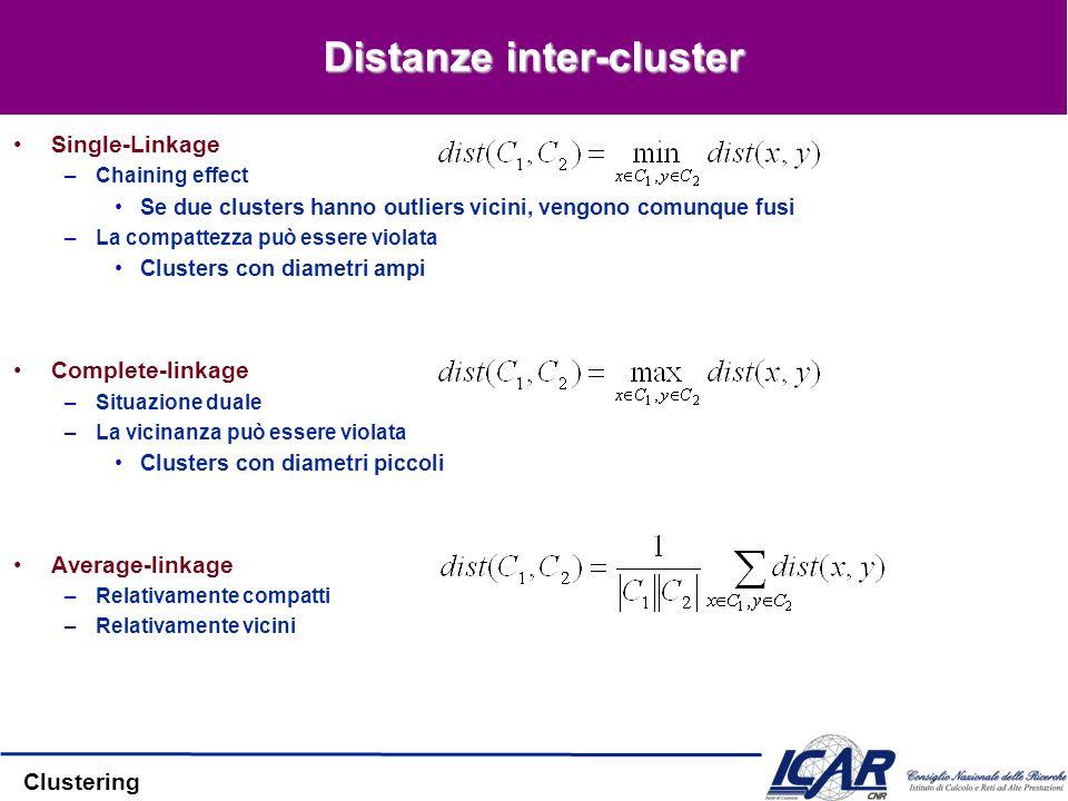 Clustering Distanze inter-cluster Single-Linkage –Chaining effect Se due clusters hanno outliers vicini, vengono comunque fusi –La compattezza può essere violata Clusters con diametri ampi Complete-linkage –Situazione duale –La vicinanza può essere violata Clusters con diametri piccoli Average-linkage –Relativamente compatti –Relativamente vicini