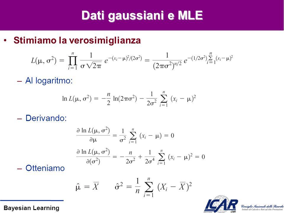 Bayesian Learning Dati gaussiani e MLE Stimiamo la verosimiglianza –Al logaritmo: –Derivando: –Otteniamo