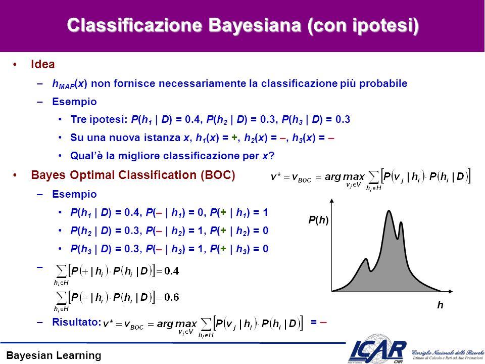 Bayesian Learning Classificazione Bayesiana (con ipotesi) Idea –h MAP (x) non fornisce necessariamente la classificazione più probabile –Esempio Tre ipotesi: P(h 1 | D) = 0.4, P(h 2 | D) = 0.3, P(h 3 | D) = 0.3 Su una nuova istanza x, h 1 (x) = +, h 2 (x) = –, h 3 (x) = – Qualè la migliore classificazione per x.