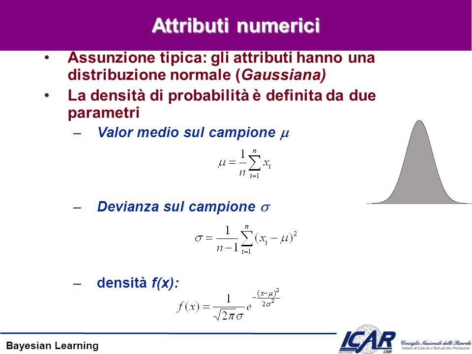 Bayesian Learning Attributi numerici Assunzione tipica: gli attributi hanno una distribuzione normale (Gaussiana) La densità di probabilità è definita da due parametri –Valor medio sul campione –Devianza sul campione –densità f(x):