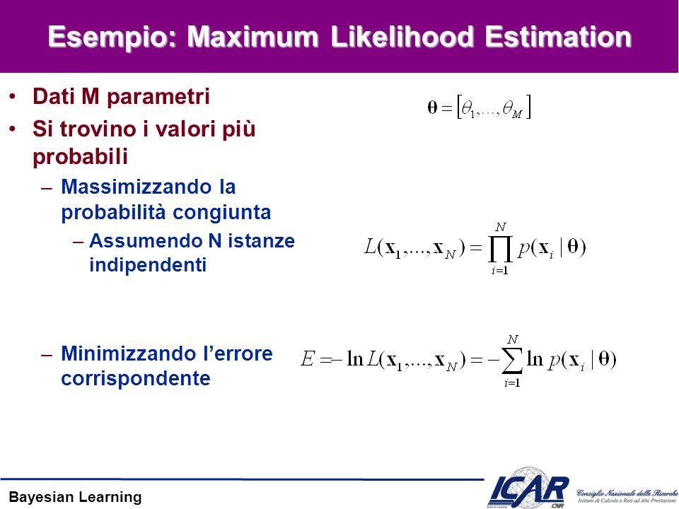 Bayesian Learning Esempio: Maximum Likelihood Estimation Dati M parametri Si trovino i valori più probabili –Massimizzando la probabilità congiunta –Assumendo N istanze indipendenti –Minimizzando lerrore corrispondente