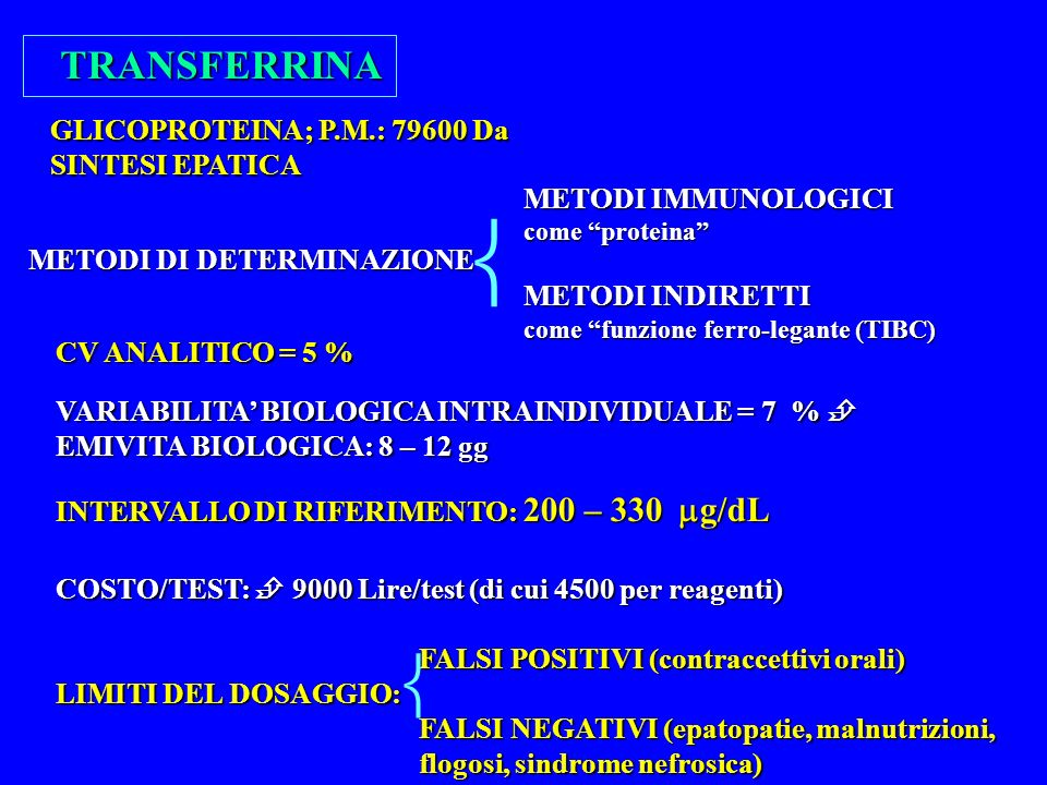 TRANSFERRINA GLICOPROTEINA; P.M.: 79600 Da SINTESI EPATICA METODI DI DETERMINAZIONE METODI IMMUNOLOGICI come proteina METODI INDIRETTI come funzione ferro-legante (TIBC) CV ANALITICO = 5 % VARIABILITA BIOLOGICA INTRAINDIVIDUALE = 7 % VARIABILITA BIOLOGICA INTRAINDIVIDUALE = 7 % EMIVITA BIOLOGICA: 8 – 12 gg INTERVALLO DI RIFERIMENTO: 200 – 330 g/dL COSTO/TEST: 9000 Lire/test (di cui 4500 per reagenti) FALSI POSITIVI (contraccettivi orali) FALSI POSITIVI (contraccettivi orali) LIMITI DEL DOSAGGIO: FALSI NEGATIVI (epatopatie, malnutrizioni, FALSI NEGATIVI (epatopatie, malnutrizioni, flogosi, sindrome nefrosica) flogosi, sindrome nefrosica)