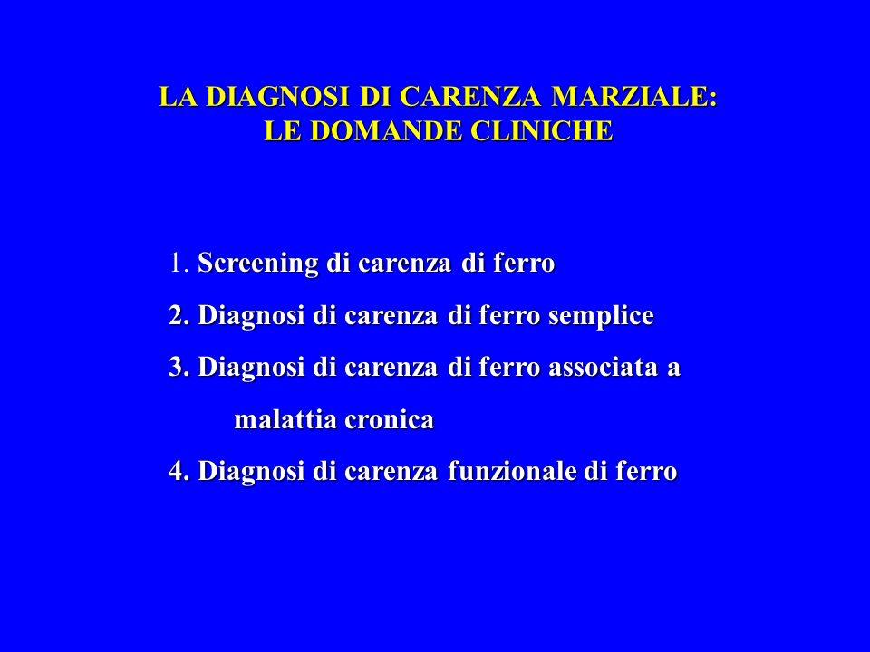 LA DIAGNOSI DI CARENZA MARZIALE: LE DOMANDE CLINICHE Screening di carenza di ferro 1.