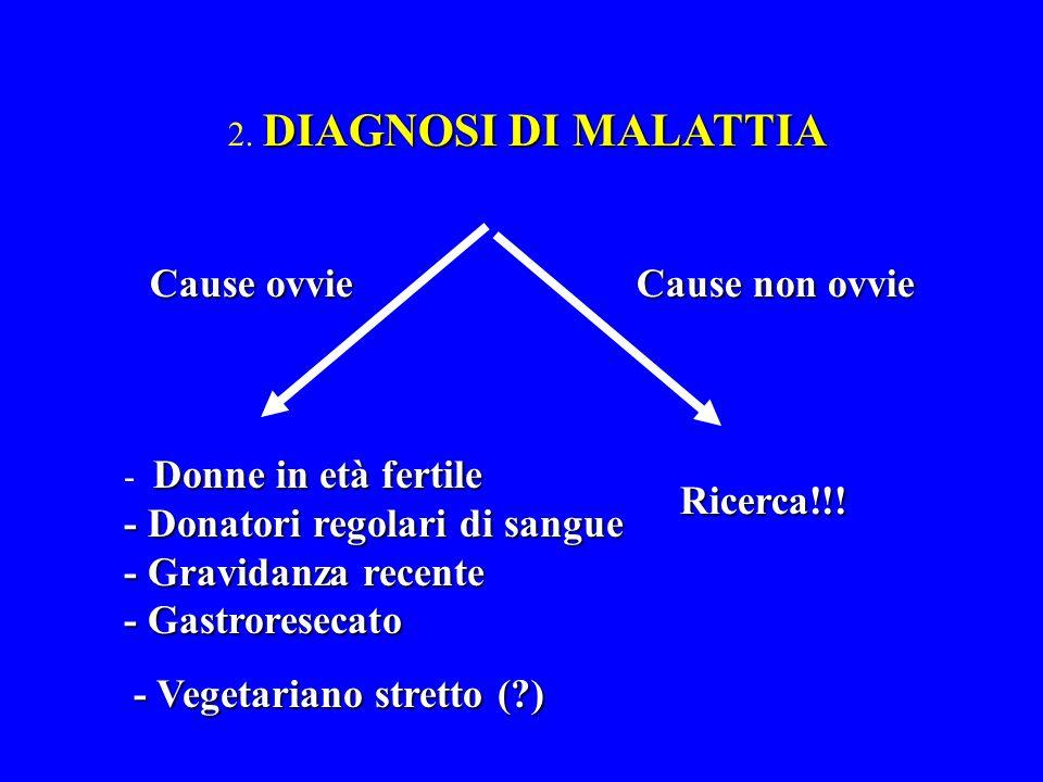 DIAGNOSI DI MALATTIA 2. DIAGNOSI DI MALATTIA Donne in età fertile - Donatori regolari di sangue - Gravidanza recente - Gastroresecato - Donne in età f