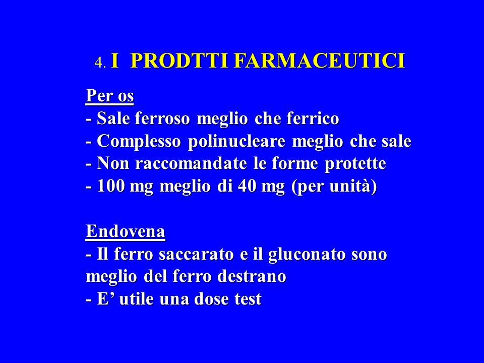 I PRODTTI FARMACEUTICI 4. I PRODTTI FARMACEUTICI Per os - Sale ferroso meglio che ferrico - Complesso polinucleare meglio che sale - Non raccomandate