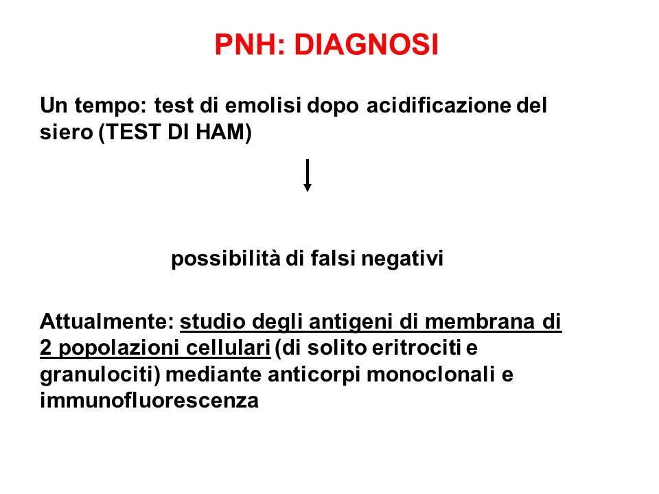 PNH: DIAGNOSI Un tempo: test di emolisi dopo acidificazione del siero (TEST DI HAM) possibilità di falsi negativi Attualmente: studio degli antigeni d