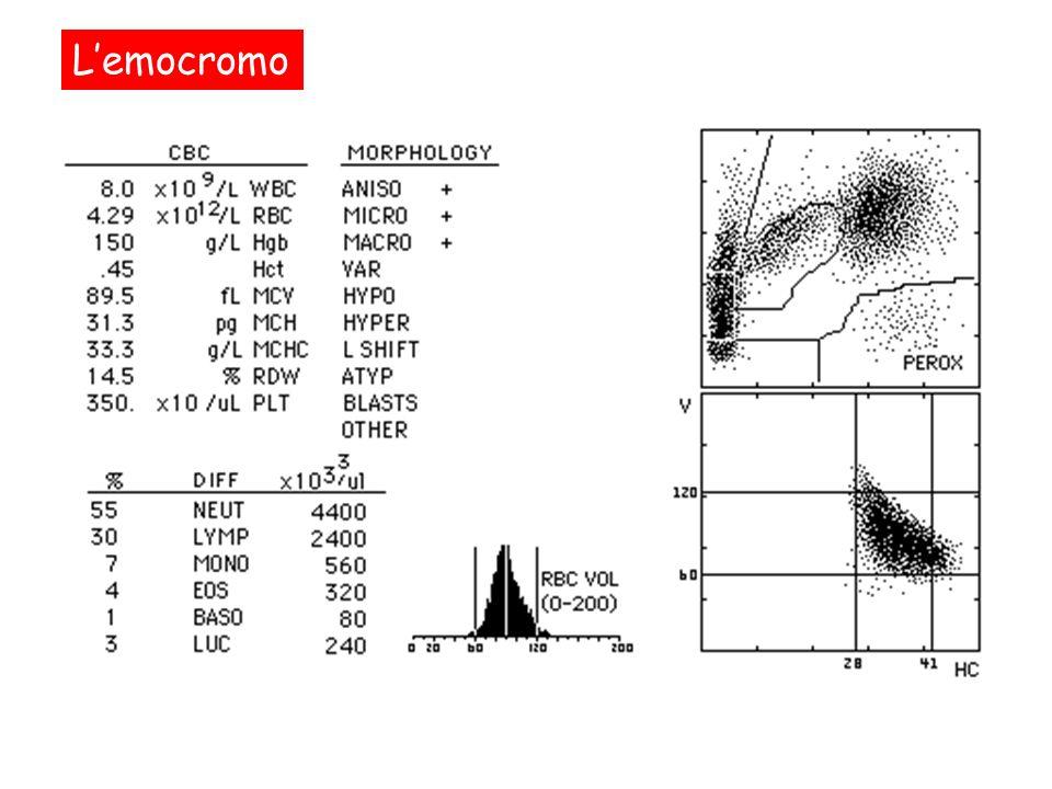 Lemocromo