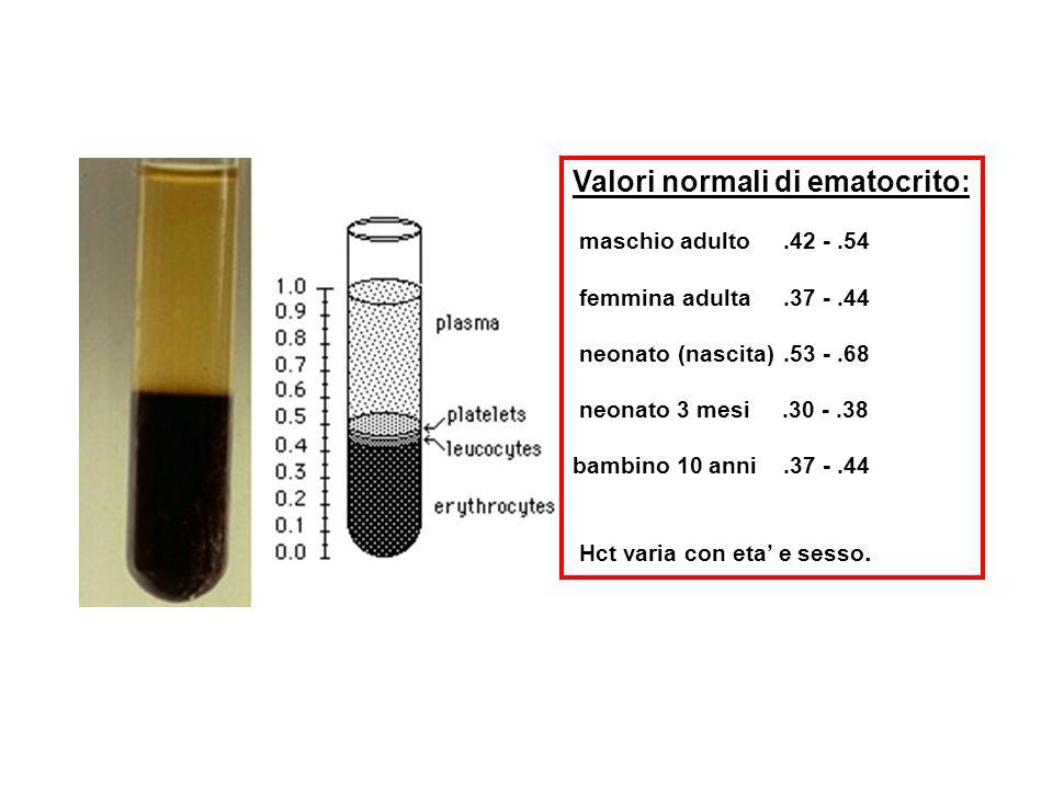 Valori normali di ematocrito: maschio adulto.42 -.54 femmina adulta.37 -.44 neonato(nascita).53 -.68 neonato 3 mesi.30 -.38 bambino 10 anni.37 -.44 Hc