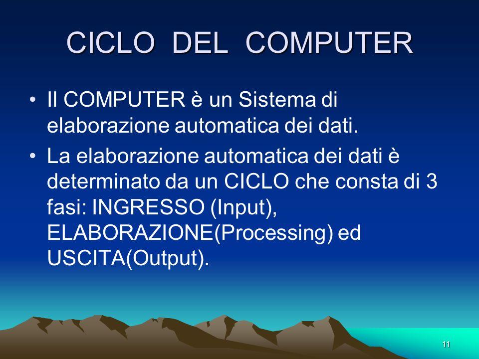 10 a) Video Scrittura: WORD di MSOFFICE b) Foglio Elettronico: EXCEL di MSOFFICE c) Data Base: ACCESS di MSOFFICE d) Presentazioni in Diapositive: POW