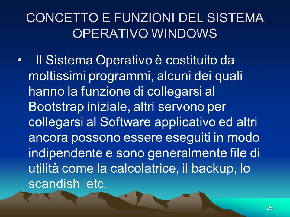 24 B) Sistema Operativo WINDOWS TEORIA: -Concetto e funzioni del Sistema Operativo -Come avviare il Sistema Operativo -Concetto di Desktop e funzioni