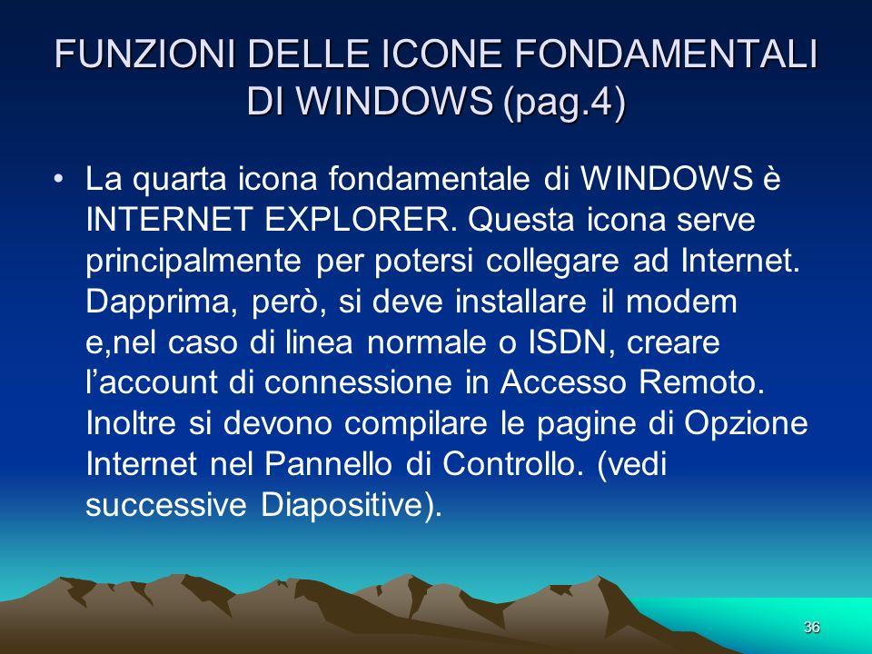 35 FUNZIONI DELLE ICONE FONDAMENTALI DI WINDOWS (pag.3) La terza icona fondamentale di Windows è quella del CESTINO. In essa finiscono tutti i file o
