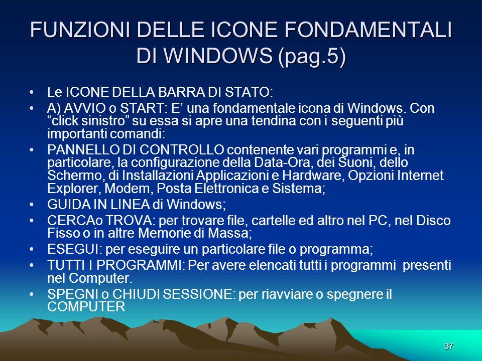 36 FUNZIONI DELLE ICONE FONDAMENTALI DI WINDOWS (pag.4) La quarta icona fondamentale di WINDOWS è INTERNET EXPLORER. Questa icona serve principalmente