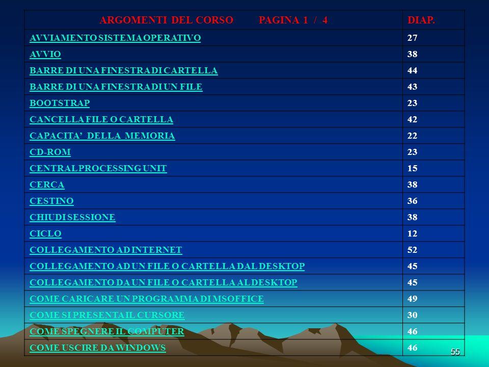 54 F) Costruzione di un sito PER QUESTO ARGOMENTO SI RIMANDA AL PROGRAMMA RELATIVO CHE SI TROVA NELLA PRIMA PAGINA DEL SITO(in lingua italiana), CLICC
