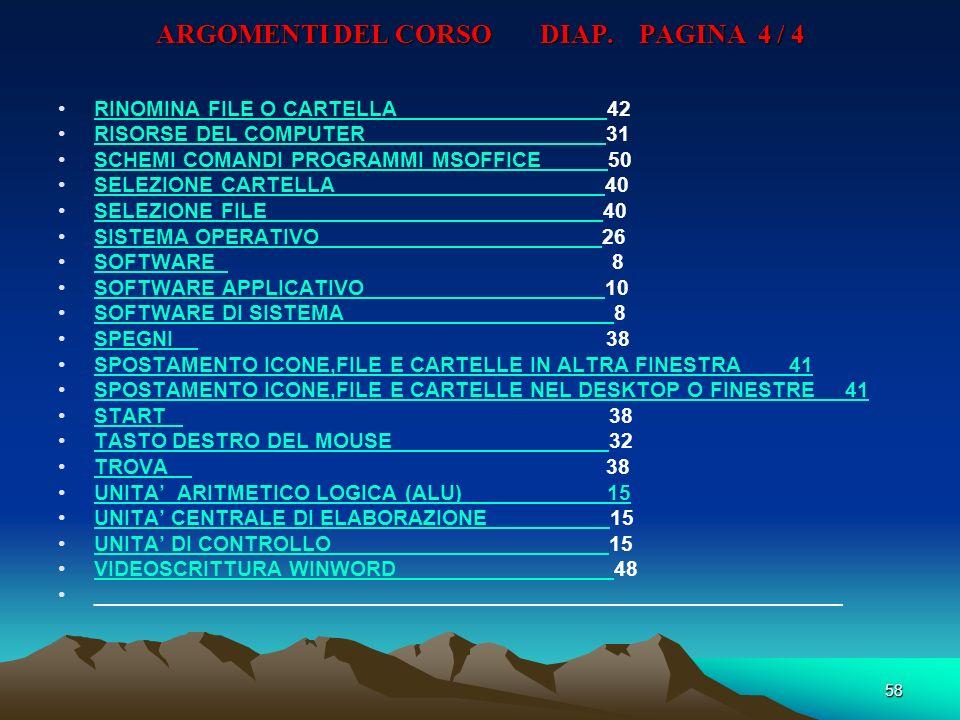 57 ARGOMENTI DEL CORSODIAP. PAGINA 3 / 4 GUIDA IN LINEA 38GUIDA IN LINEA HARD DISK 20HARD DISK HARDWARE 8HARDWAR ICONE 27ICONE ICONE BARRA STATO 38ICO
