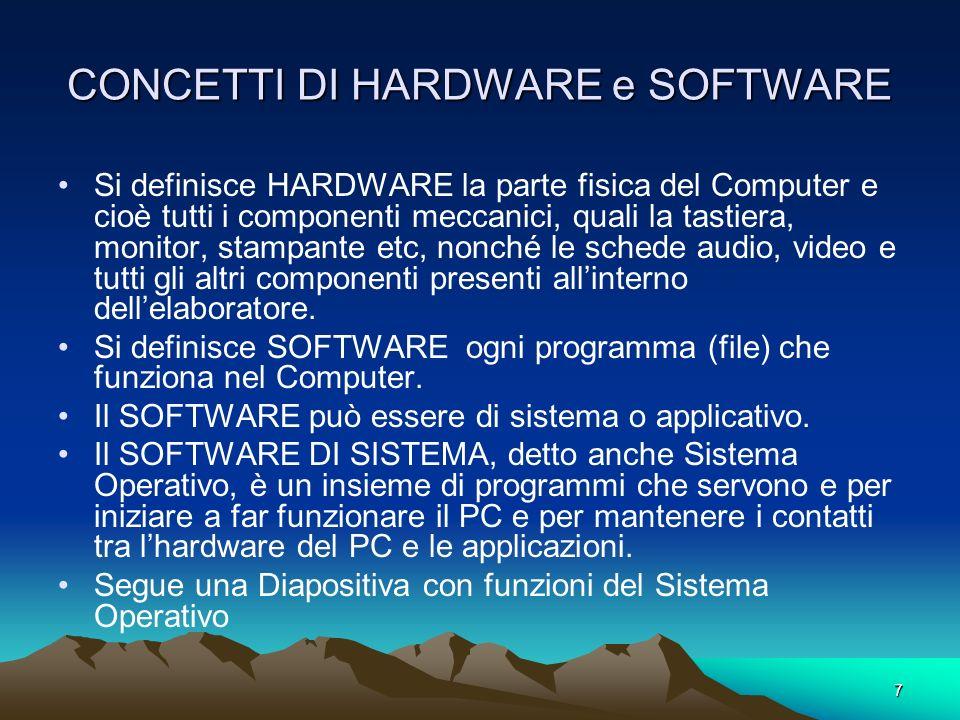 17 CPU CM ALU CU INOINO INPUT OUTPUT MEMORIE ESTERNE TASTIERA MOUSE PENNA OTTICA SCANNER MONITOR STAMPANTE HARD DISK FLOPPY DISK CD-ROM DI BASE APPLICATIVO Sistema Operativo:WINDOWS Elaborazione Testi: WORD Foglio Elettronico:EXCEL Database: ACCESS Presentazioni:Powerpoint Pagine Web:FRONT PAGE Comunicazione:I.EXPLORER PARTE FISICA DEL COMPUTER PROGRAMMI ESEGUIBILI NEL PC