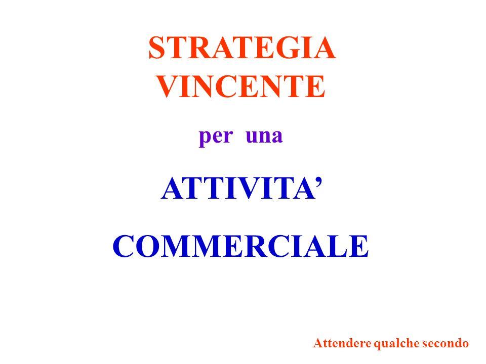 Presentazione STRATEGIA VINCENTE per una ATTIVITA COMMERCIALE ...
