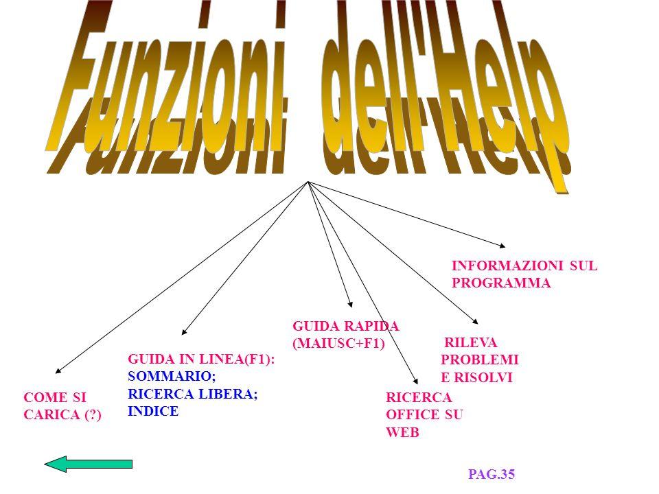 IMPLICAZIONI: a) CREAZIONE SETTORI E TRACCE b) CANCELLAZIONE DI TUTTI I DATI USO DEL COMANDO: a) DISCO NUOVO b) VIRUS c) CANCELLAZIONE MOLTISSIMI FILE