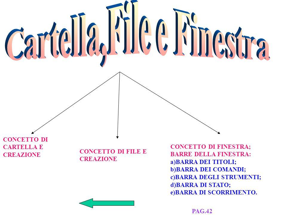 a)COME SI CREANO; b)COME E PERCHE SI SELEZIONANO; c)COME SI SPOSTANO NELLA FINESTRA; d)ICONE FONDAMENTALI DEL DESKTOP; e)COME SI UTILIZZANO LE ICONE F