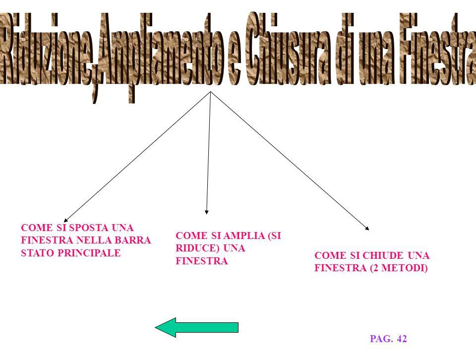 CONCETTO DI CARTELLA E CREAZIONE CONCETTO DI FILE E CREAZIONE CONCETTO DI FINESTRA; BARRE DELLA FINESTRA: a)BARRA DEI TITOLI; b)BARRA DEI COMANDI; c)BARRA DEGLI STRUMENTI; d)BARRA DI STATO; e)BARRA DI SCORRIMENTO.