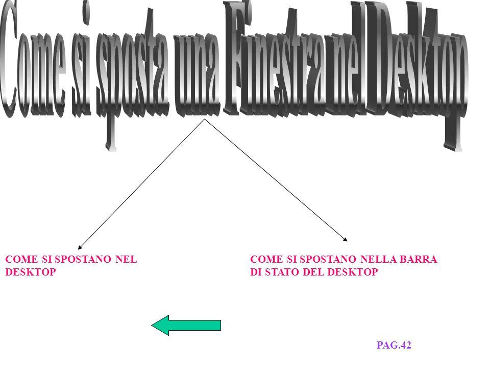COME SI SPOSTA UNA FINESTRA NELLA BARRA STATO PRINCIPALE COME SI AMPLIA (SI RIDUCE) UNA FINESTRA COME SI CHIUDE UNA FINESTRA (2 METODI) PAG. 42