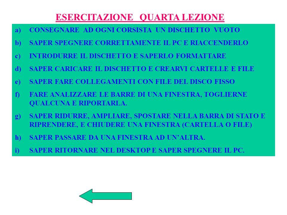 a)CLICCARE SULLO SPAZIO VUOTO DI UNA CARTELLA CON IL TASTO DESTRO; b)CLICCARE SU VUOTO; c)SCEGLIERE IL TIPO PREDETERMINATO; d)DIGITARE IL NOME DEL FILE; e)CLICCARE SU OK PAG.
