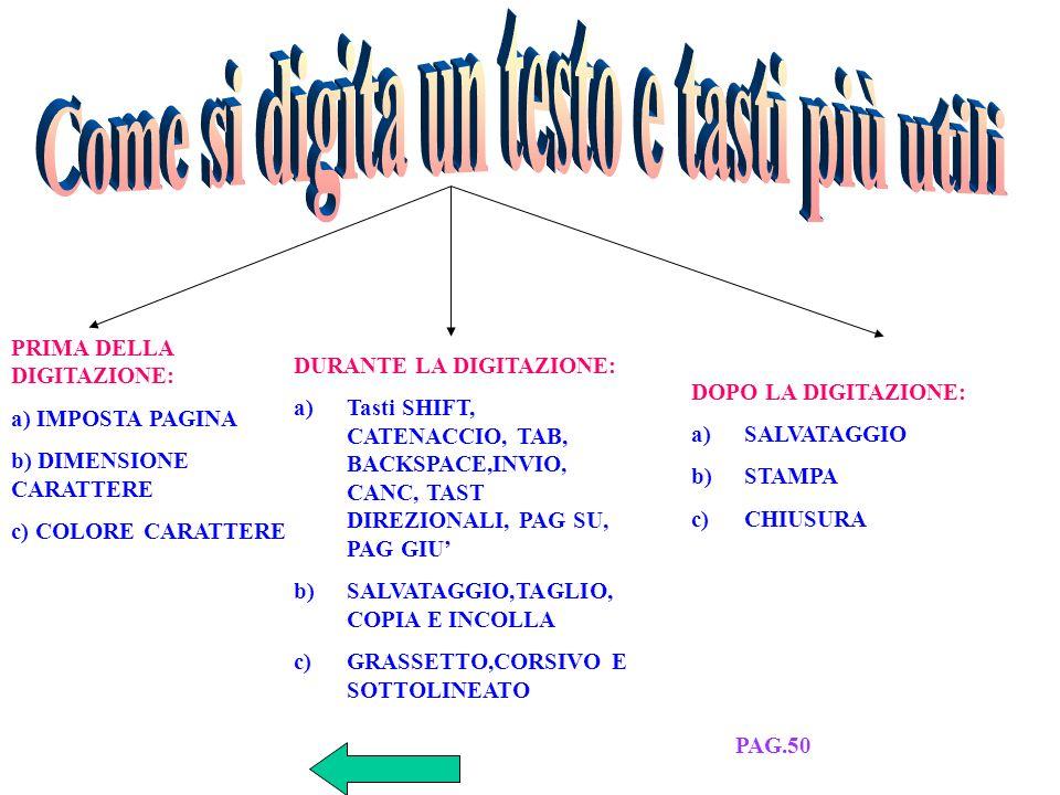 a)CLICCARE SU AVVIO b)CLICCARE SU PROGRAMMI c)CLICCARE SU ACCESSORI d)CLICCARE SU WORDPAD PAG.49