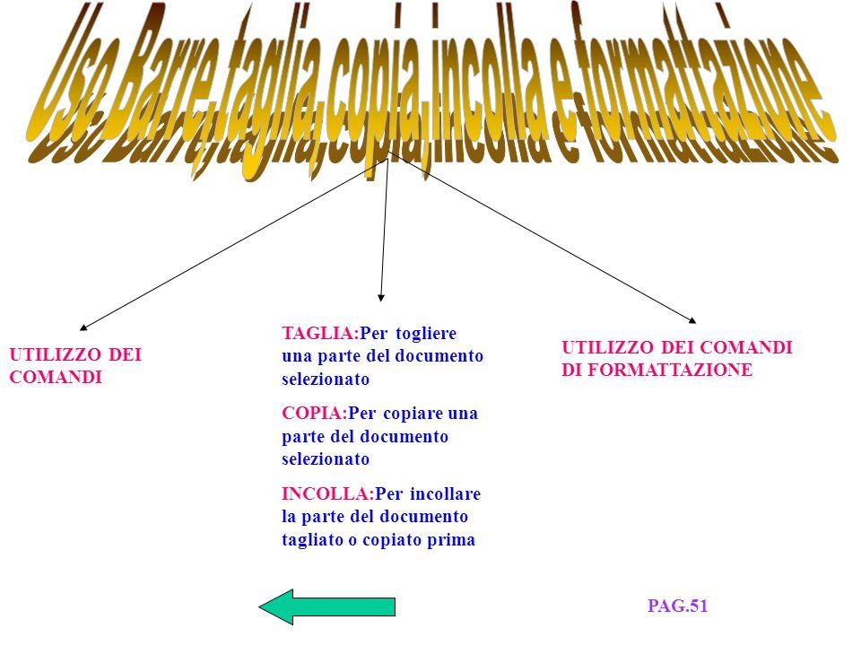 PRIMA DELLA DIGITAZIONE: a) IMPOSTA PAGINA b) DIMENSIONE CARATTERE c) COLORE CARATTERE DURANTE LA DIGITAZIONE: a)Tasti SHIFT, CATENACCIO, TAB, BACKSPACE,INVIO, CANC, TAST DIREZIONALI, PAG SU, PAG GIU b)SALVATAGGIO,TAGLIO, COPIA E INCOLLA c)GRASSETTO,CORSIVO E SOTTOLINEATO DOPO LA DIGITAZIONE: a)SALVATAGGIO b)STAMPA c)CHIUSURA PAG.50