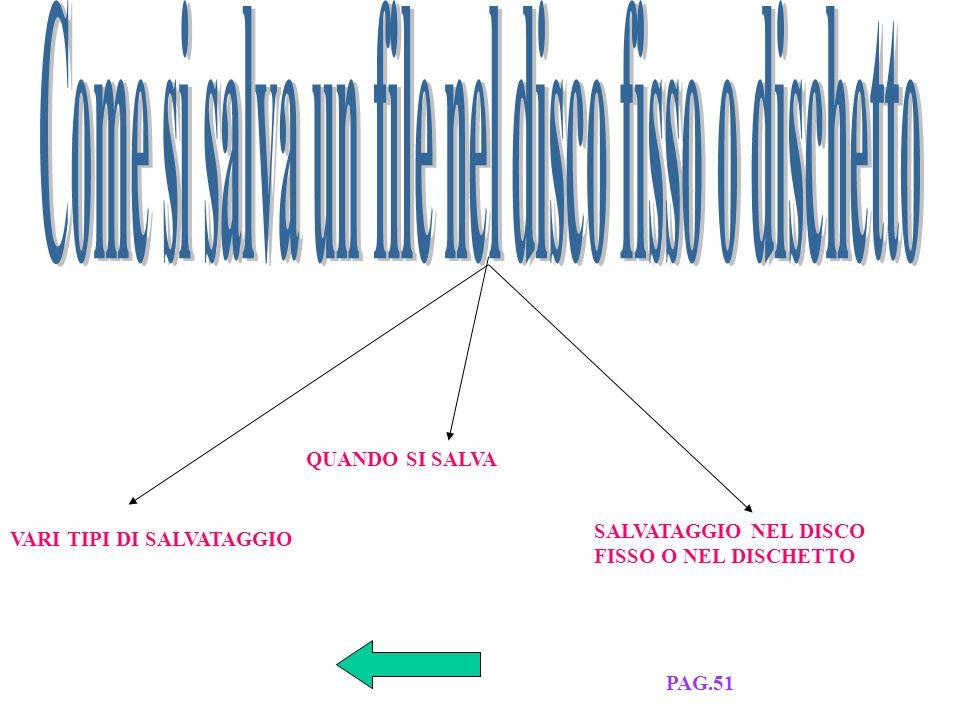 UTILIZZO DEI COMANDI TAGLIA:Per togliere una parte del documento selezionato COPIA:Per copiare una parte del documento selezionato INCOLLA:Per incollare la parte del documento tagliato o copiato prima UTILIZZO DEI COMANDI DI FORMATTAZIONE PAG.51